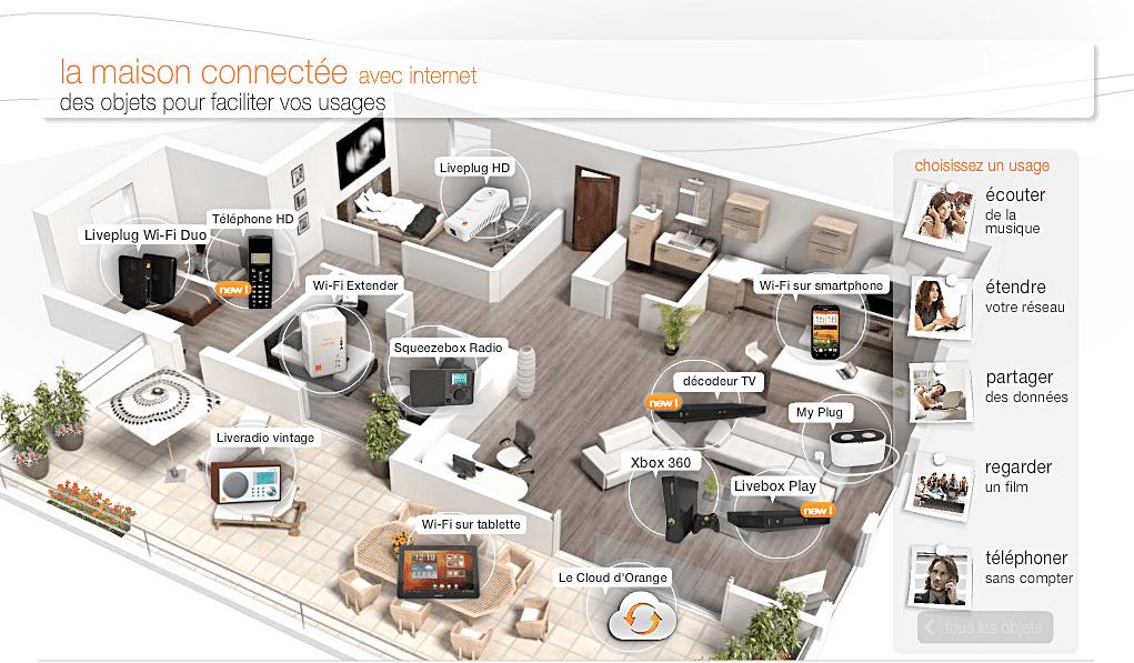economiser electricite maison excellent astuces pour rduire sa facture dlectricit with. Black Bedroom Furniture Sets. Home Design Ideas